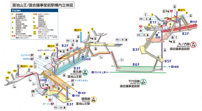 Layout and accessibility of train and subway stations in Tokyo